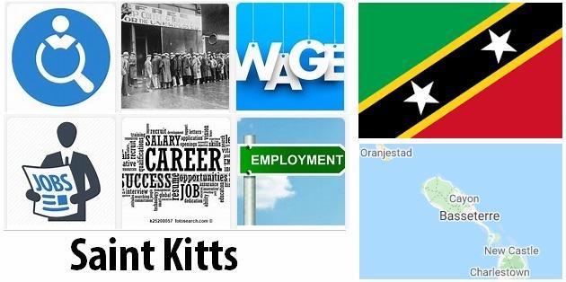St Kitts Labor Market