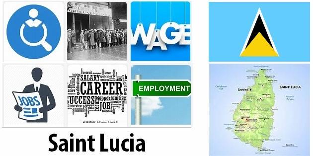 St Lucia Labor Market