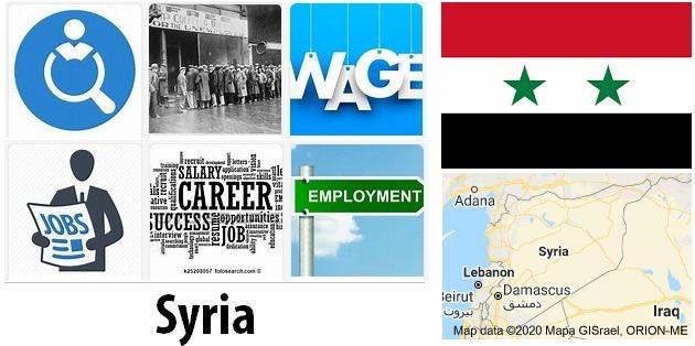 Syria Labor Market
