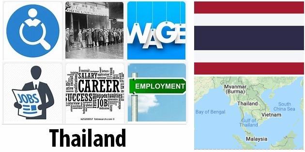 Thailand Labor Market