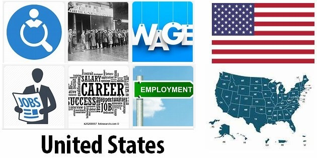 United States Labor Market