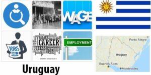 Uruguay Labor Market