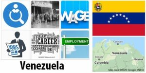 Venezuela Labor Market